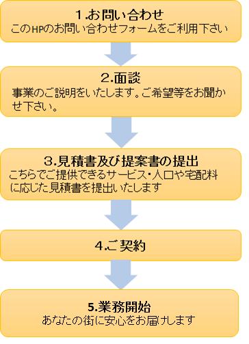 gyomufuro1